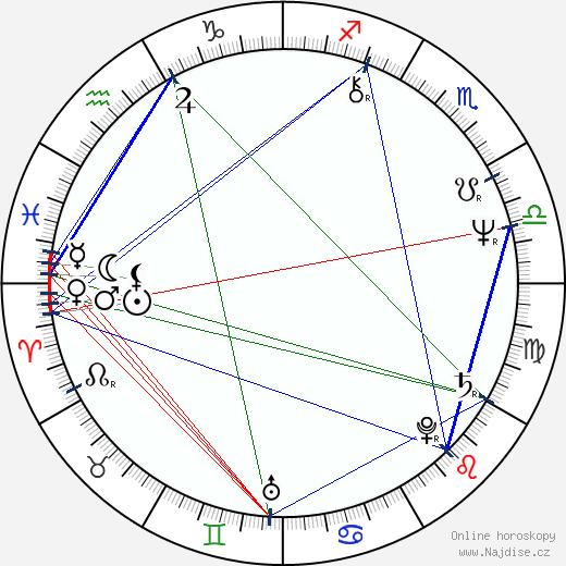 Jason Robards III wikipedie wiki 2019, 2020 horoskop