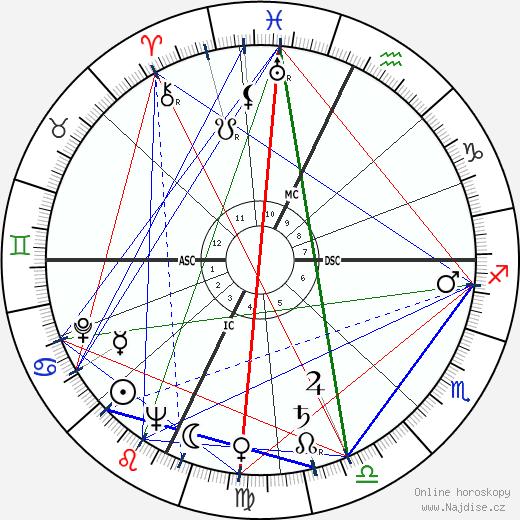 Jason Robards Jr. wikipedie wiki 2019, 2020 horoskop