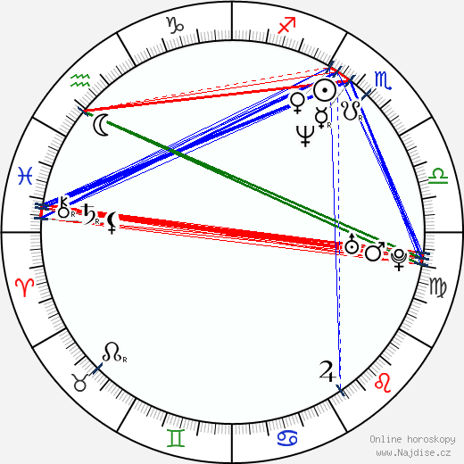 Jason Scott Lee wikipedie wiki 2019, 2020 horoskop
