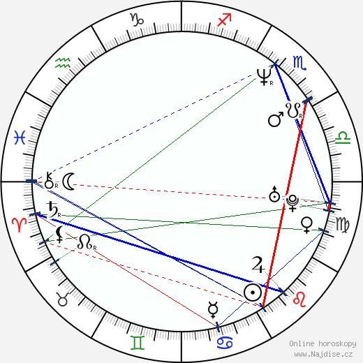 Jason Statham wikipedie wiki 2019, 2020 horoskop