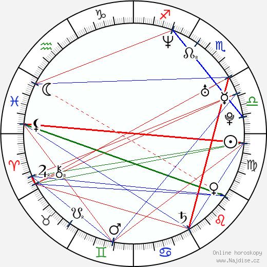 Jason Sudeikis wikipedie wiki 2019, 2020 horoskop