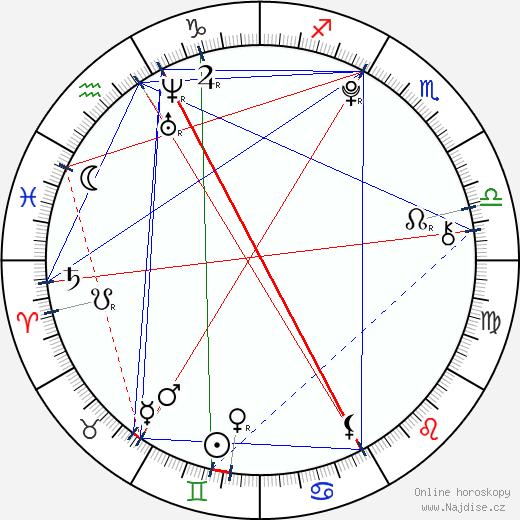 Jasper Harris wikipedie wiki 2018, 2019 horoskop