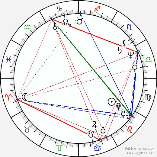 Jasuo Baba wikipedie wiki 2017, 2018 horoskop