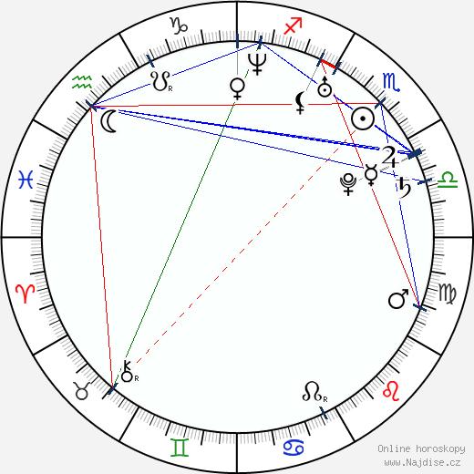 Javier Pereira wikipedie wiki 2018, 2019 horoskop