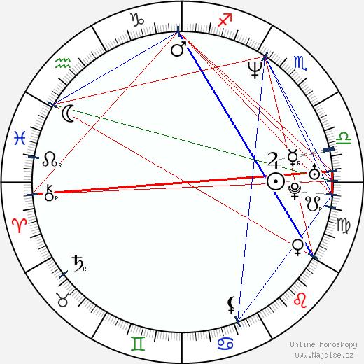 Javier Valcárcel wikipedie wiki 2018, 2019 horoskop
