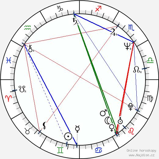 Javier Valdés wikipedie wiki 2018, 2019 horoskop