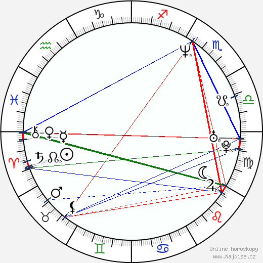 Jay Chandrasekhar wikipedie wiki 2017, 2018 horoskop