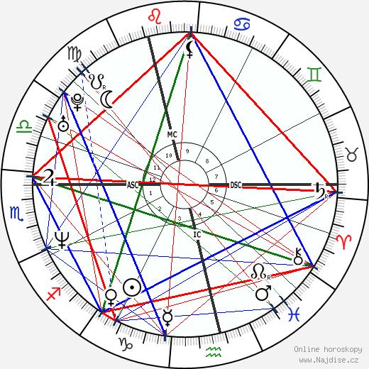 Jay Kay wikipedie wiki 2018, 2019 horoskop