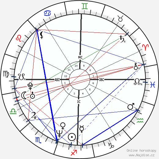 Jay-Z wikipedie wiki 2020, 2021 horoskop