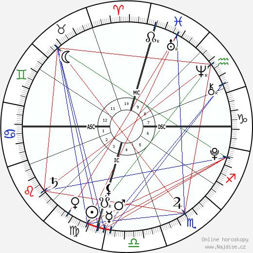 Jayden James Federline wikipedie wiki 2018, 2019 horoskop