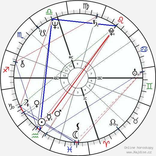 Jayj Jacobs wikipedie wiki 2019, 2020 horoskop