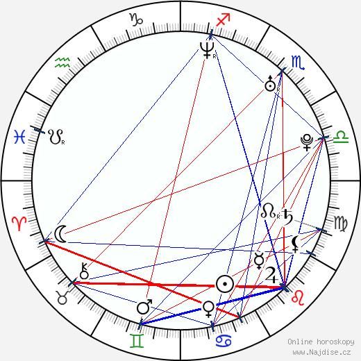 Jayma Mays wikipedie wiki 2018, 2019 horoskop