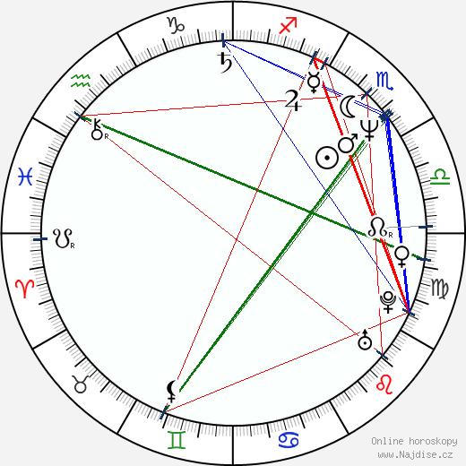 Jaymes Butler wikipedie wiki 2018, 2019 horoskop