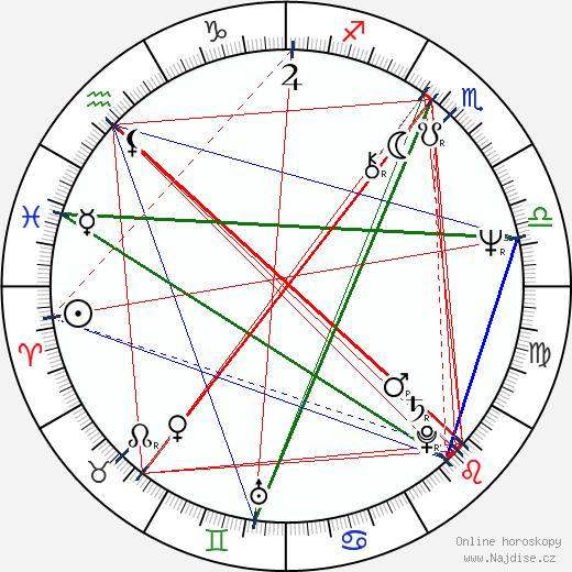 Jayne Ann Krentz wikipedie wiki 2019, 2020 horoskop