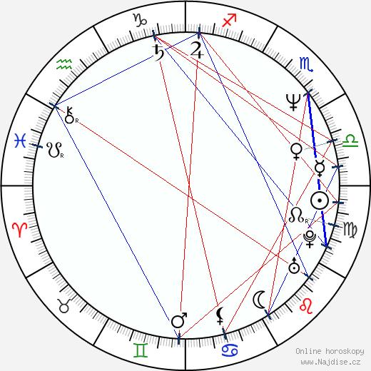 Jayne Brook wikipedie wiki 2019, 2020 horoskop