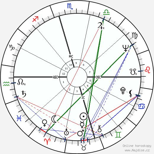 Jayne Cortez wikipedie wiki 2018, 2019 horoskop