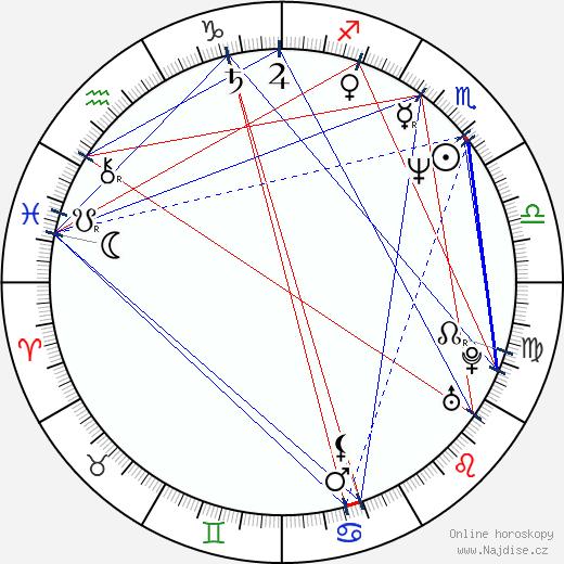 Jayne Heitmeyer wikipedie wiki 2018, 2019 horoskop