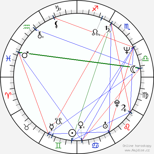 Jayson Creek wikipedie wiki 2018, 2019 horoskop
