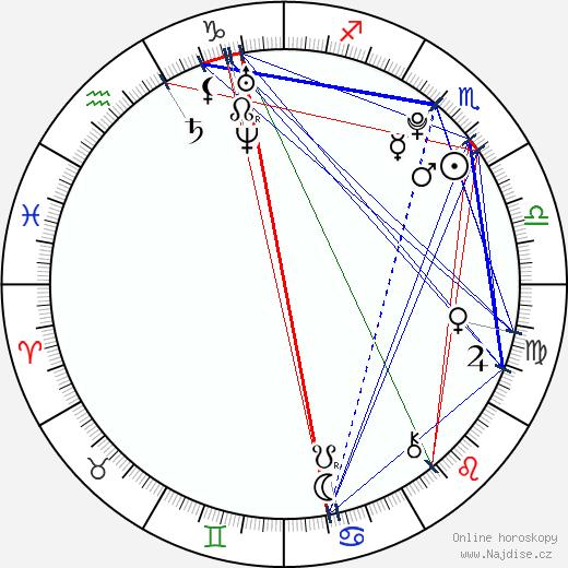 Jayson Pena wikipedie wiki 2018, 2019 horoskop