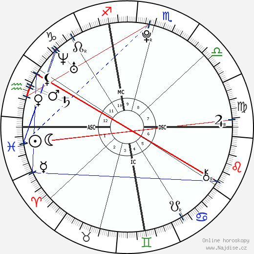 Jazmin Grace Grimaldi wikipedie wiki 2019, 2020 horoskop