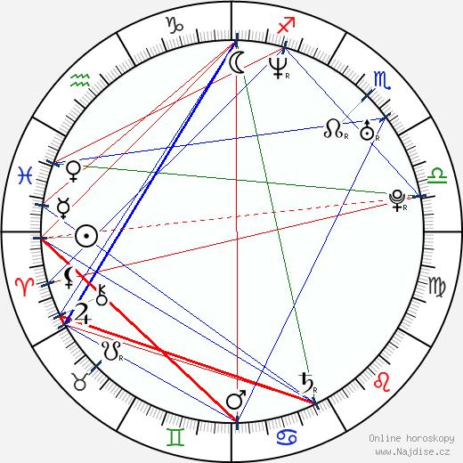 Jazsmin Lewis wikipedie wiki 2019, 2020 horoskop