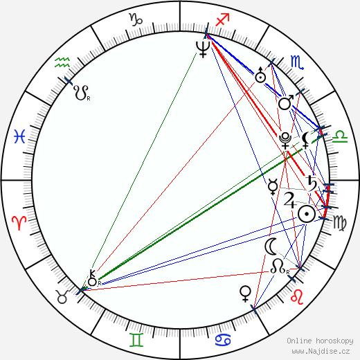 JD Pardo wikipedie wiki 2019, 2020 horoskop