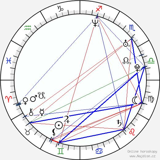 Je'Caryous Johnson wikipedie wiki 2019, 2020 horoskop