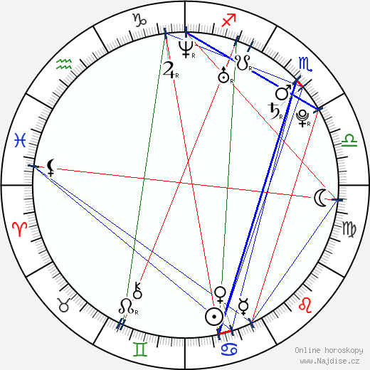 Je-hoon Lee wikipedie wiki 2019, 2020 horoskop