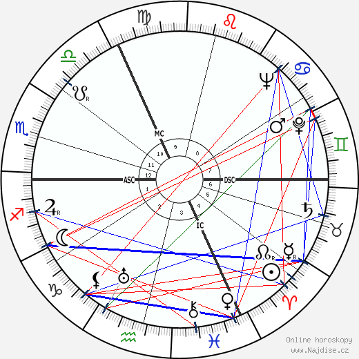 Jean Accart wikipedie wiki 2019, 2020 horoskop