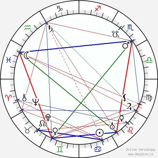 Jean Adair wikipedie wiki 2019, 2020 horoskop