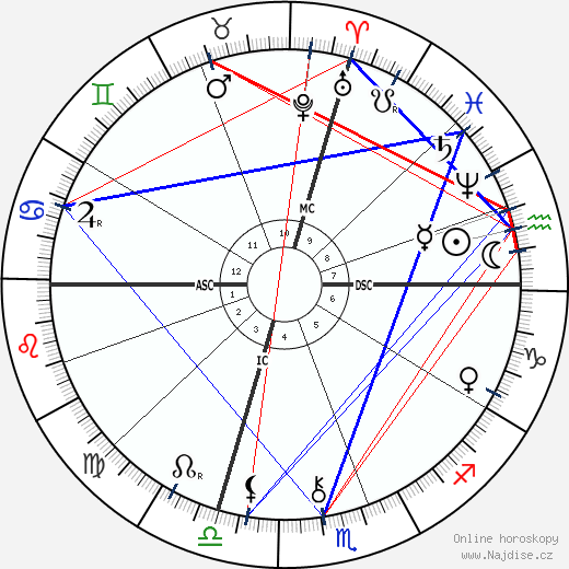Jean Aicard wikipedie wiki 2019, 2020 horoskop