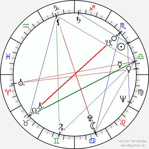 Jean Allison wikipedie wiki 2019, 2020 horoskop