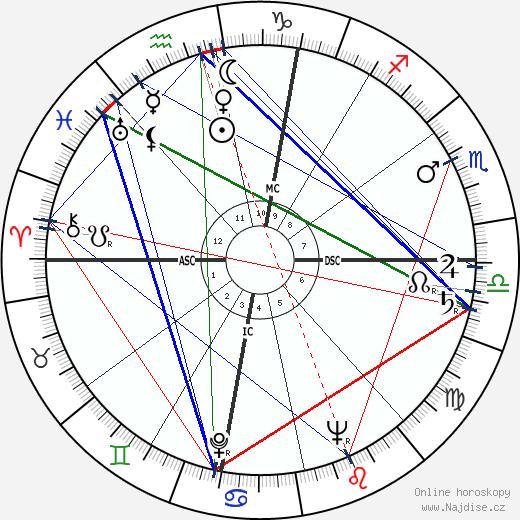 Jean Amado wikipedie wiki 2018, 2019 horoskop