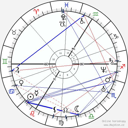Jean Anne Henri Depaul wikipedie wiki 2018, 2019 horoskop