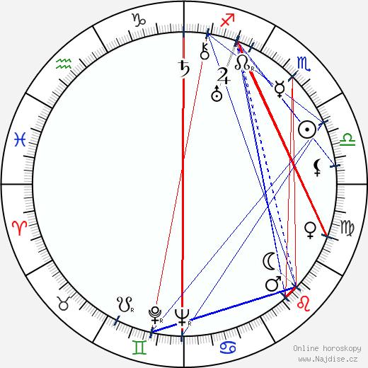 Jean Arthur wikipedie wiki 2018, 2019 horoskop