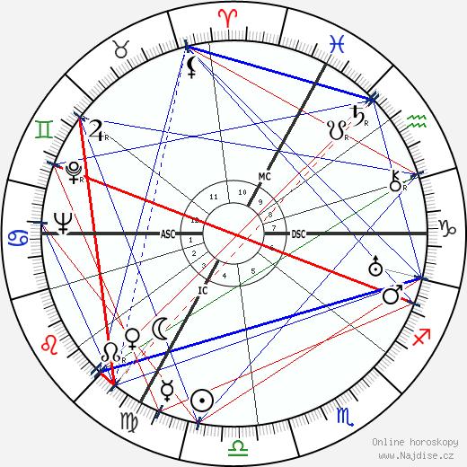 Jean Assollant wikipedie wiki 2018, 2019 horoskop