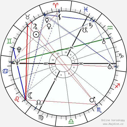Jean Aujame wikipedie wiki 2018, 2019 horoskop