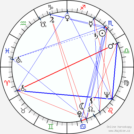 Jean Aurel wikipedie wiki 2019, 2020 horoskop