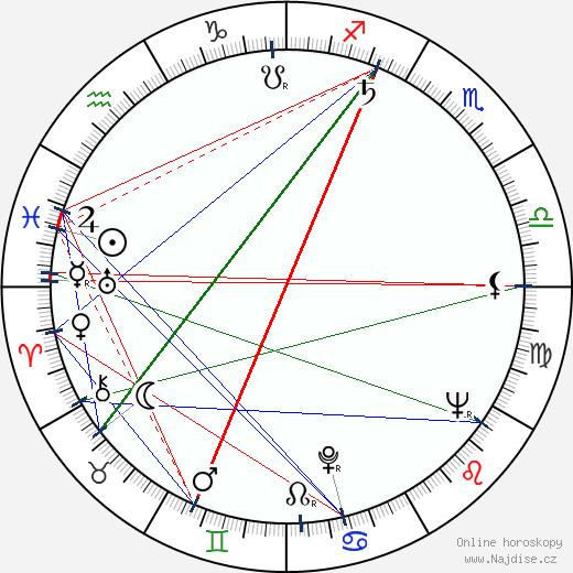 Jean Badal wikipedie wiki 2018, 2019 horoskop