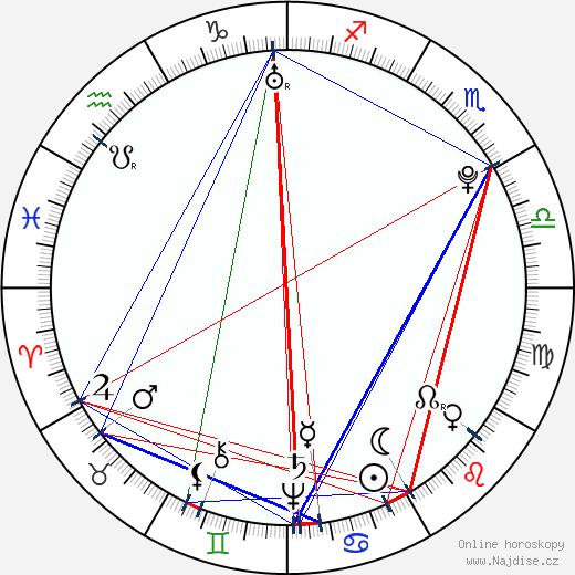 Jean-Baptiste Grenouille wikipedie wiki 2018, 2019 horoskop