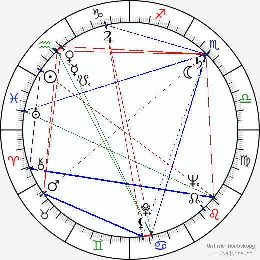 Jean Bastia wikipedie wiki 2018, 2019 horoskop