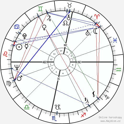Jean Baudrillard wikipedie wiki 2018, 2019 horoskop