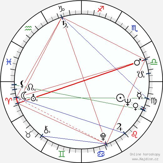 Jean Beliveau wikipedie wiki 2019, 2020 horoskop