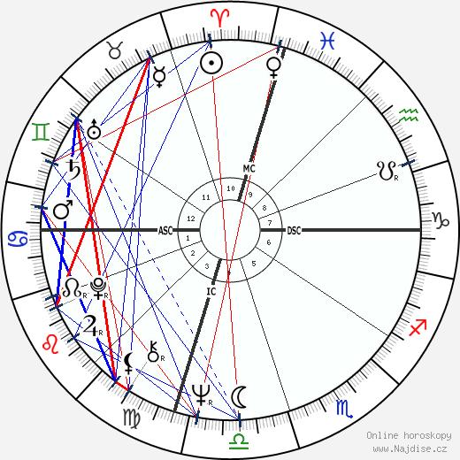 Jean Benguigui wikipedie wiki 2018, 2019 horoskop