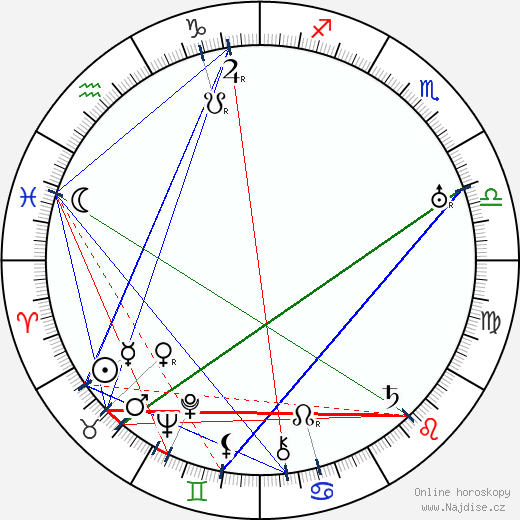 Jean Benoît-Lévy wikipedie wiki 2018, 2019 horoskop