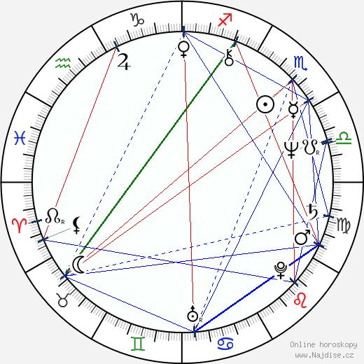 Jean Bodon wikipedie wiki 2019, 2020 horoskop
