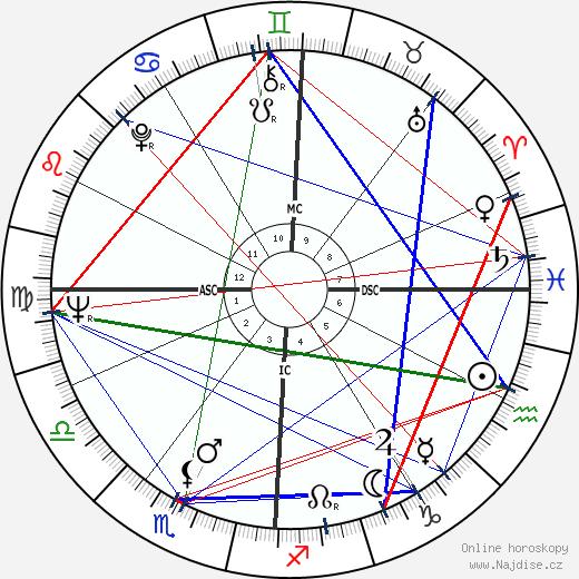 Jean Bonello wikipedie wiki 2018, 2019 horoskop