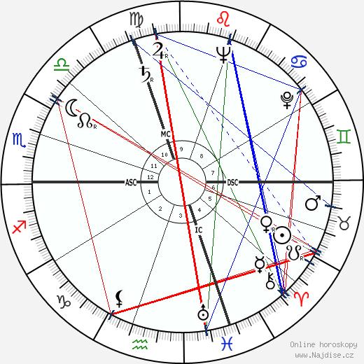 Jean Bonfils wikipedie wiki 2018, 2019 horoskop