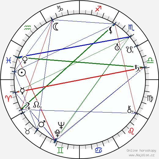 Jean Börlin wikipedie wiki 2018, 2019 horoskop