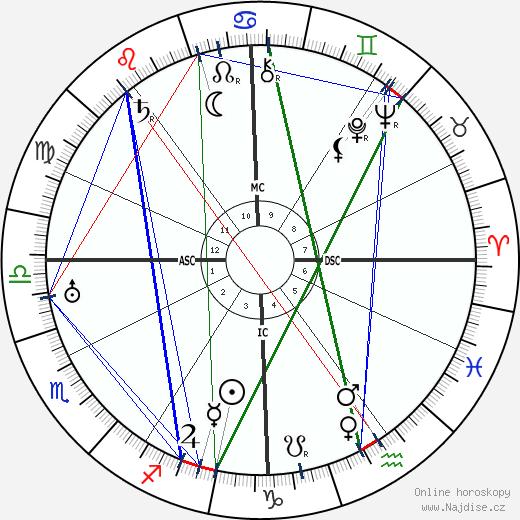 Jean Bouin wikipedie wiki 2019, 2020 horoskop